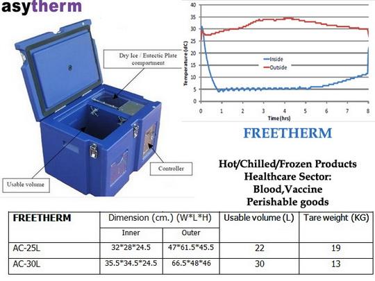 freetherm web